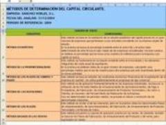 Métodos de análisis dinámico de la cuenta de resultados.Variaciones.
