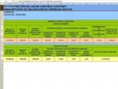 Cálculo del valor actual de los beneficios netos futuros estimados en embiente de certeza y valor ac