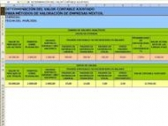 Valoración de Empresa. Método basado en la fórmula de convergencia.determinación del coste promedio