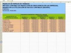 MÉTODO CONTABLE BASADO EN LA UTILIZACIÓN DE RATIOS CONTABLES (BEAVER)
