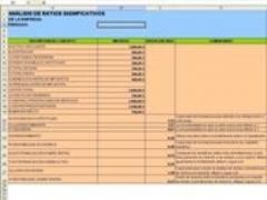 Cuadro de delimitación de costes fijos y variables para dos periodos consecutivos previsional