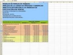 Análisis de la cuenta de pérdidas y ganancias analítica en función a los ingresos de explotación por